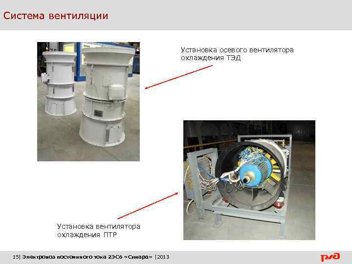 Система вентиляции Установка осевого вентилятора охлаждения ТЭД Установка вентилятора охлаждения ПТР 15| Электровоз постоянного