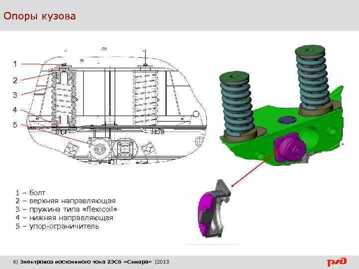 Опоры кузова 1 2 3 4 5 – – – болт верхняя направляющая пружина