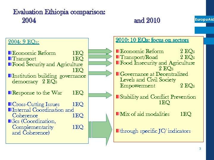 Evaluation Ethiopia comparison: 2004 Europe. Aid 2010: 10 EQs: focus on sectors 2004: 9