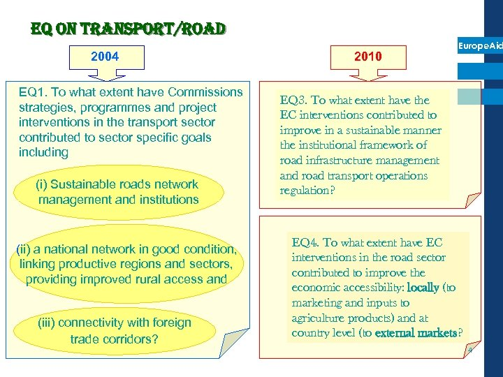e. Q on transport/road 2004 EQ 1. To what extent have Commissions strategies, programmes