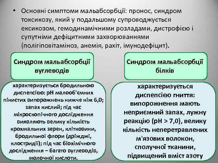 • Основні симптоми мальабсорбції: пронос, синдром токсикозу, який у подальшому супроводжується ексикозом, гемодинамічними
