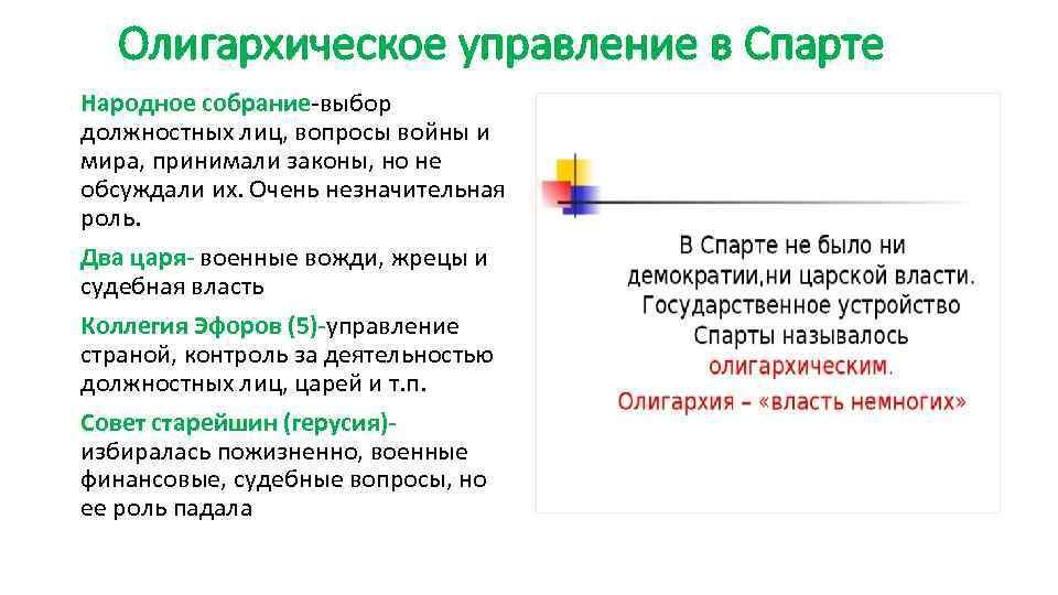 Олигархическое управление в Спарте Народное собрание-выбор должностных лиц, вопросы войны и мира, принимали законы,