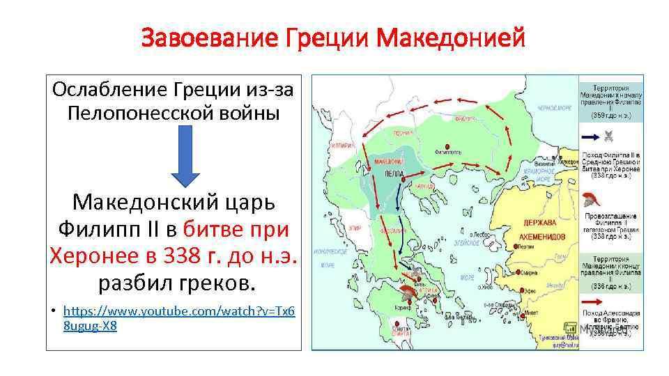 Завоевание Греции Македонией Ослабление Греции из-за Пелопонесской войны Македонский царь Филипп II в битве
