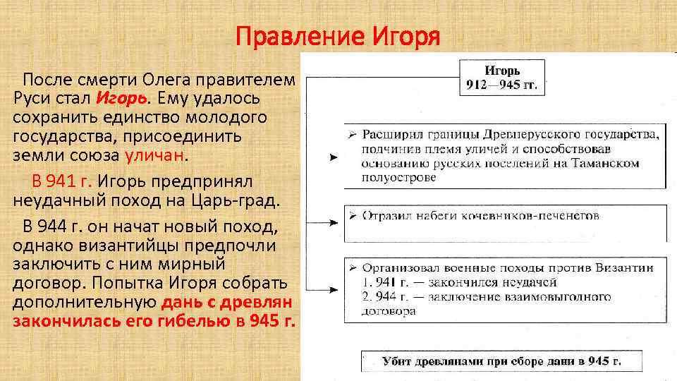 Правление Игоря После смерти Олега правителем Руси стал Игорь. Ему удалось сохранить единство молодого