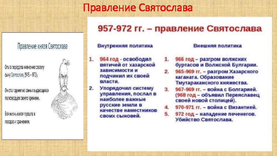 Правление Святослава