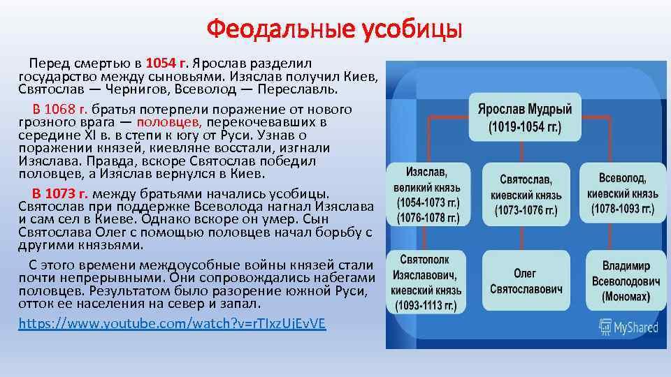 Феодальные усобицы Перед смертью в 1054 г. Ярослав разделил государство между сыновьями. Изяслав получил