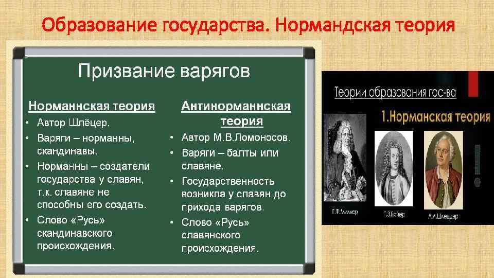 Образование государства. Нормандская теория