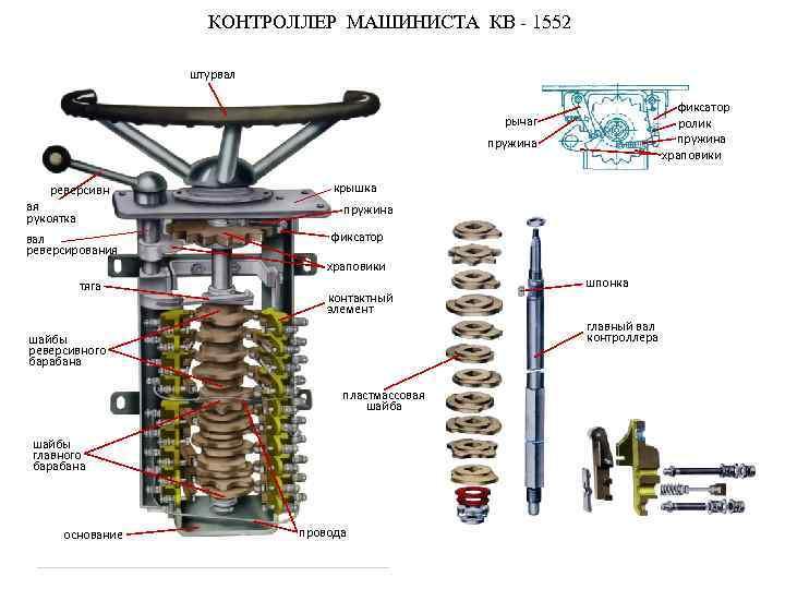 КОНТРОЛЛЕР МАШИНИСТА КВ - 1552 штурвал фиксатор ролик пружина храповики рычаг пружина реверсивн ая