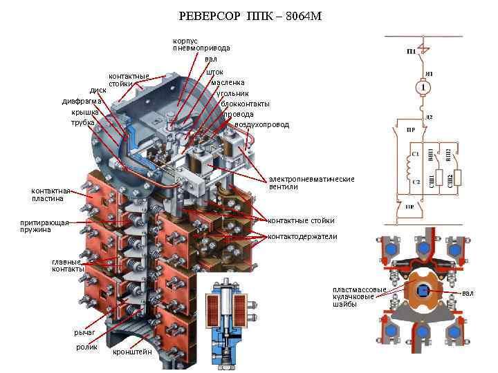 РЕВЕРСОР ППК – 8064 М корпус пневмопривода вал диск диафрагма крышка трубка контактные стойки