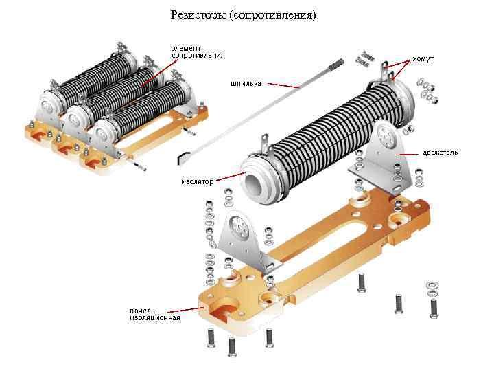 Резисторы (сопротивления) элемент сопротивления хомут шпилька держатель изолятор панель изоляционная