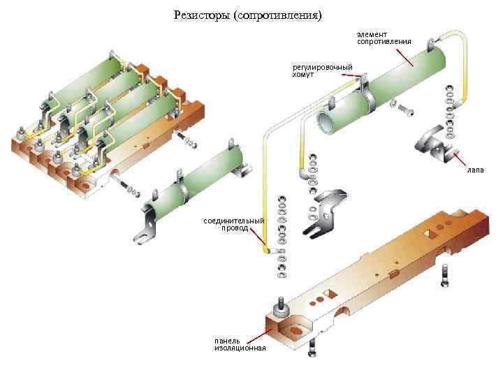 Резисторы (сопротивления) элемент сопротивления регулировочный хомут лапа соединительный провод панель изоляционная