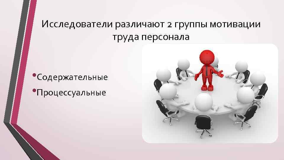 Исследователи различают 2 группы мотивации труда персонала • Содержательные • Процессуальные