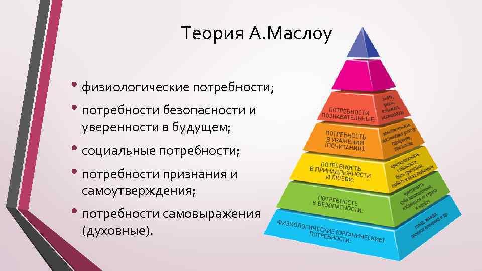 Теория А. Маслоу • физиологические потребности; • потребности безопасности и уверенности в будущем; •