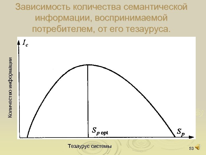 Количество информации Зависимость количества семантической информации, воспринимаемой потребителем, от его тезауруса. Тезаурус системы 53