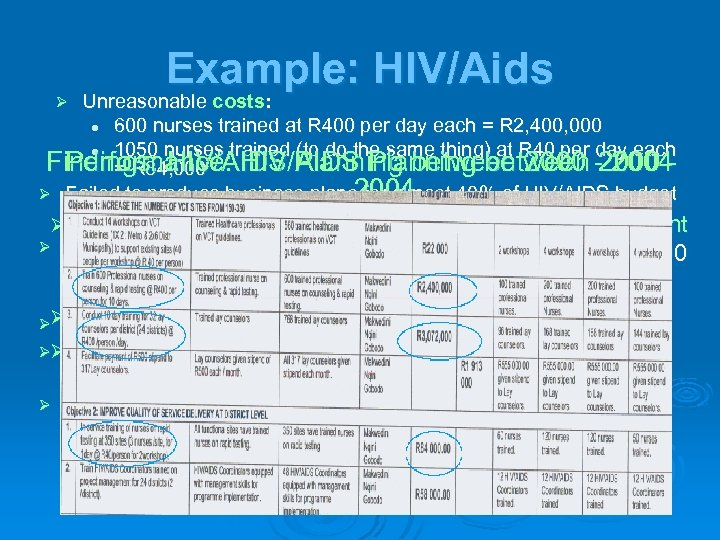 Example: HIV/Aids Unreasonable costs: l 600 nurses trained at R 400 per day each