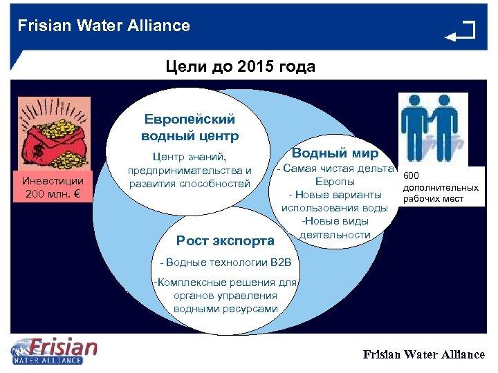 Frisian Water Alliance Цели до 2015 года Европейский водный центр Инвестиции 200 млн. €