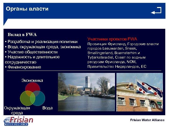 Органы власти Вклад в FWA • Разработка и реализация политики • Вода, окружающая среда,