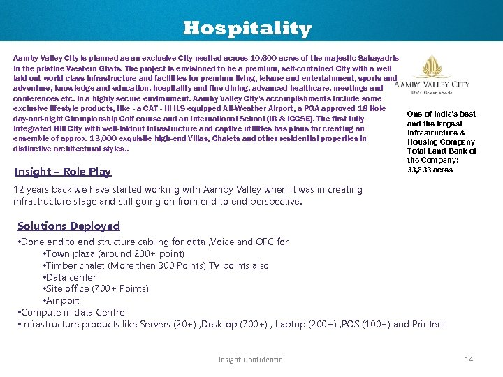 Hospitality Aamby Valley City is planned as an exclusive City nestled across 10, 600