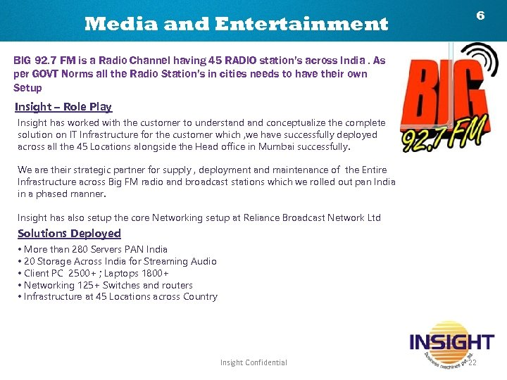 Media and Entertainment 6 BIG 92. 7 FM is a Radio Channel having 45