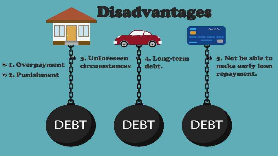 Disadvantages 1. Overpayment 2. Punishment 3. Unforeseen circumstances 4. Long-term debt. 5. Not be