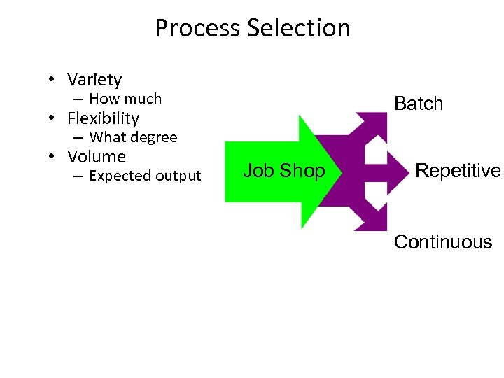 Process Selection • Variety – How much Batch • Flexibility – What degree •