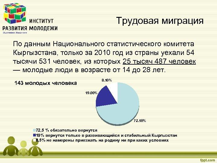 Трудовая миграция По данным Национального статистического комитета Кыргызстана, только за 2010 год из страны