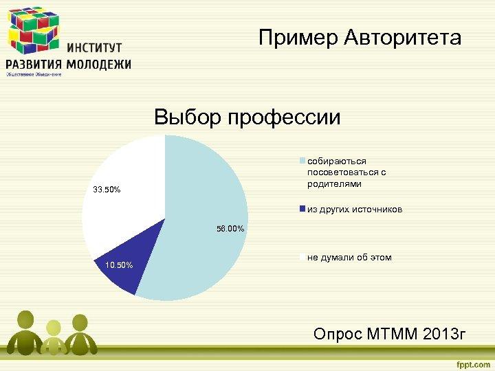Пример Авторитета Выбор профессии собираються посоветоваться с родителями 33. 50% из других источников 56.