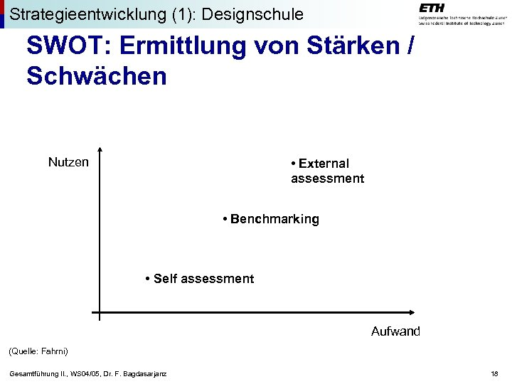 Strategieentwicklung (1): Designschule SWOT: Ermittlung von Stärken / Schwächen Nutzen • External assessment •