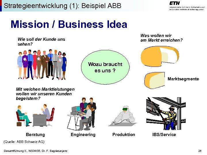 Strategieentwicklung (1): Beispiel ABB Mission / Business Idea Was wollen wir am Markt erreichen?