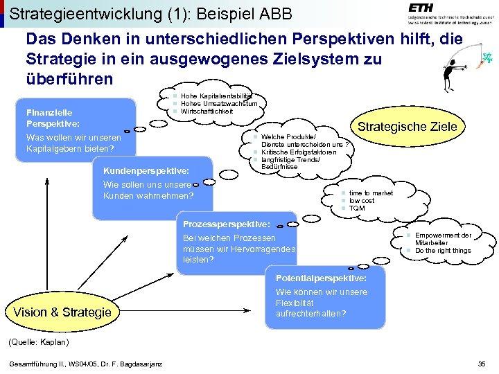 Strategieentwicklung (1): Beispiel ABB Das Denken in unterschiedlichen Perspektiven hilft, die Strategie in ein