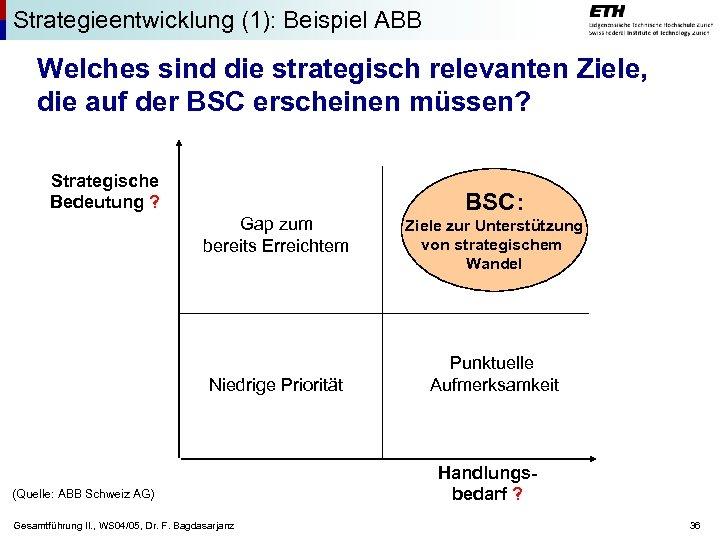 Strategieentwicklung (1): Beispiel ABB Welches sind die strategisch relevanten Ziele, die auf der BSC