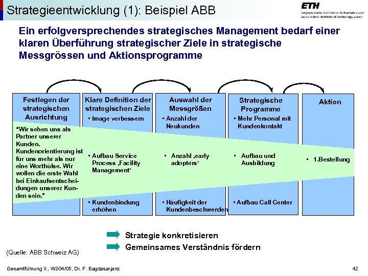 Strategieentwicklung (1): Beispiel ABB Ein erfolgversprechendes strategisches Management bedarf einer klaren Überführung strategischer Ziele