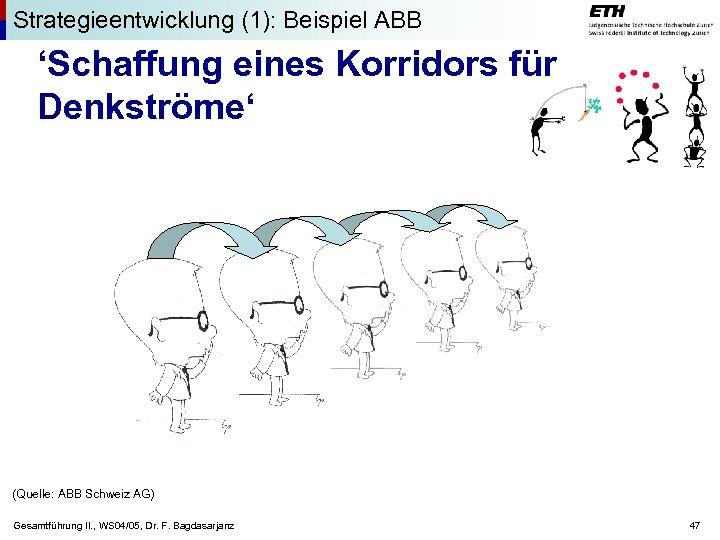 Strategieentwicklung (1): Beispiel ABB 'Schaffung eines Korridors für Denkströme' (Quelle: ABB Schweiz AG) Gesamtführung