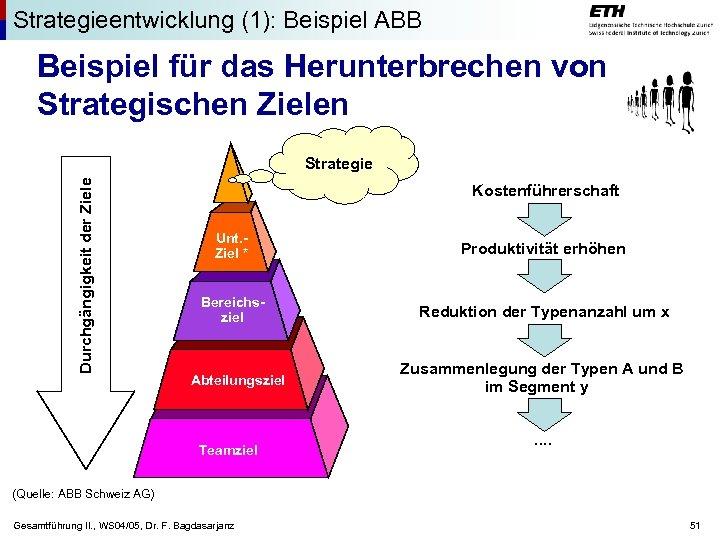 Strategieentwicklung (1): Beispiel ABB Beispiel für das Herunterbrechen von Strategischen Zielen Durchgängigkeit der Ziele