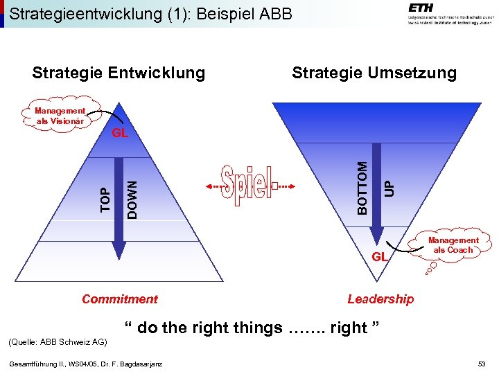 Strategieentwicklung (1): Beispiel ABB Strategie Entwicklung Strategie Umsetzung Management als Visionär UP BOTTOM DOWN