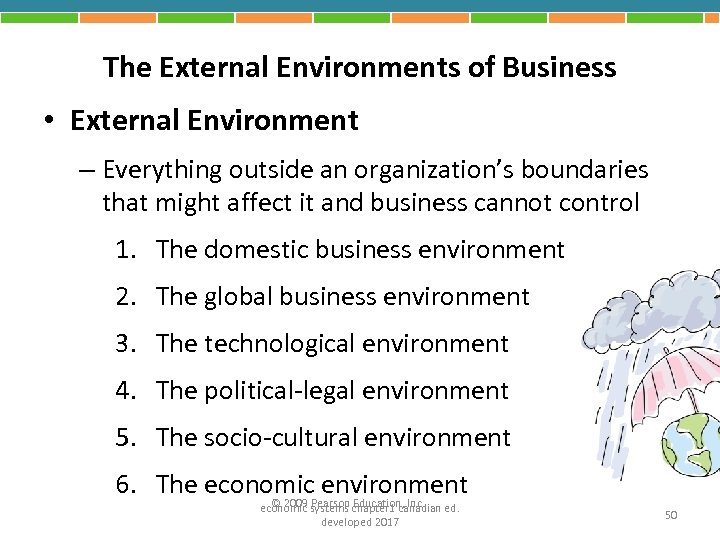 The External Environments of Business • External Environment – Everything outside an organization's boundaries
