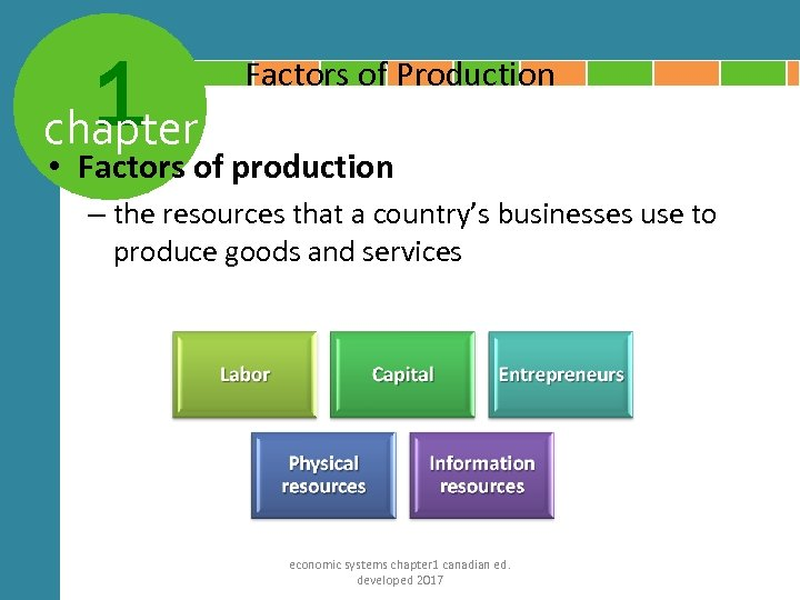 1 chapter Factors of Production • Factors of production – the resources that a