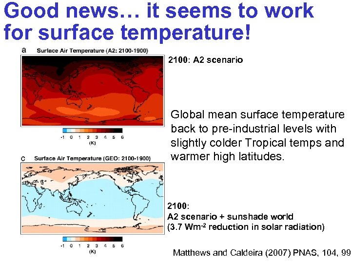 Good news… it seems to work for surface temperature! 2100: A 2 scenario Global