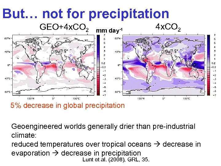 But… not for precipitation GEO+4 x. CO 2 mm day-1 4 x. CO 2