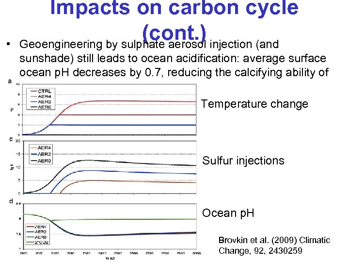 • Impacts on carbon cycle (cont. ) Geoengineering by sulphate aerosol injection (and