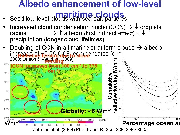Albedo enhancement of low-level maritime clouds Seed low-level clouds with sea-salt particles 2008; Lenton