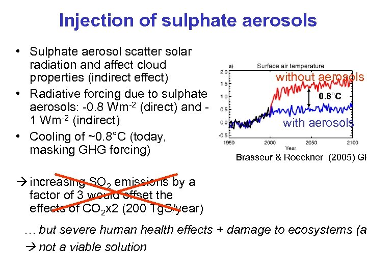 Injection of sulphate aerosols • Sulphate aerosol scatter solar radiation and affect cloud properties