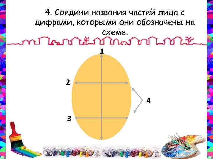 4. Соедини названия частей лица с цифрами, которыми они обозначены на схеме. 1 2