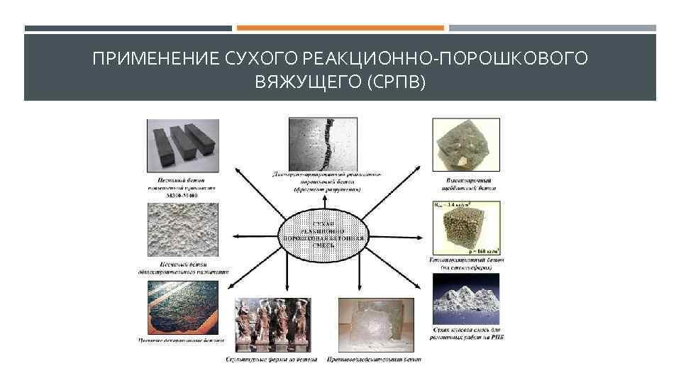 Реакционно порошковые бетоны глубинный виброуплотнитель бетона