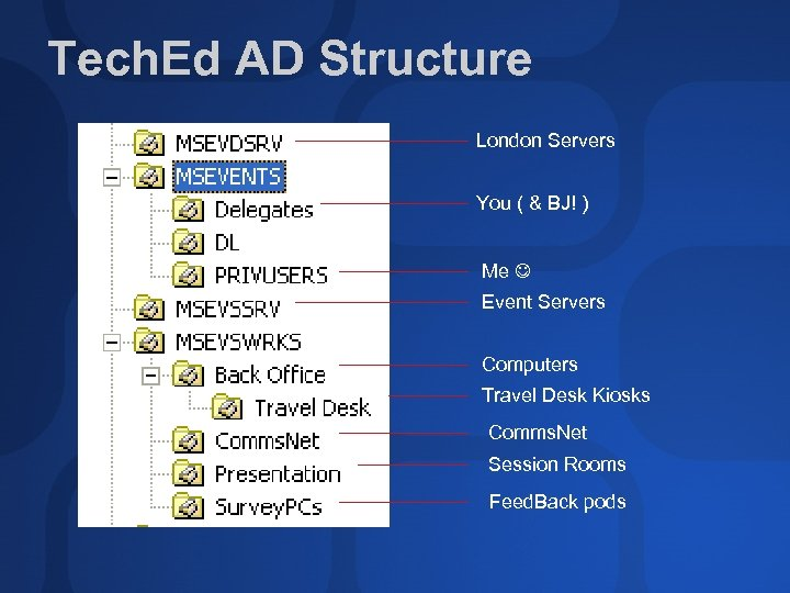 Tech. Ed AD Structure London Servers You ( & BJ! ) Me Event Servers