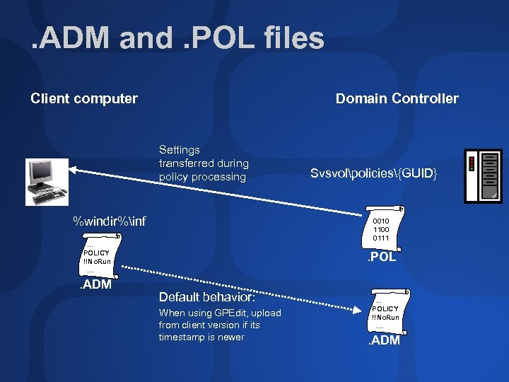 . ADM and. POL files Client computer Domain Controller Settings transferred during policy processing