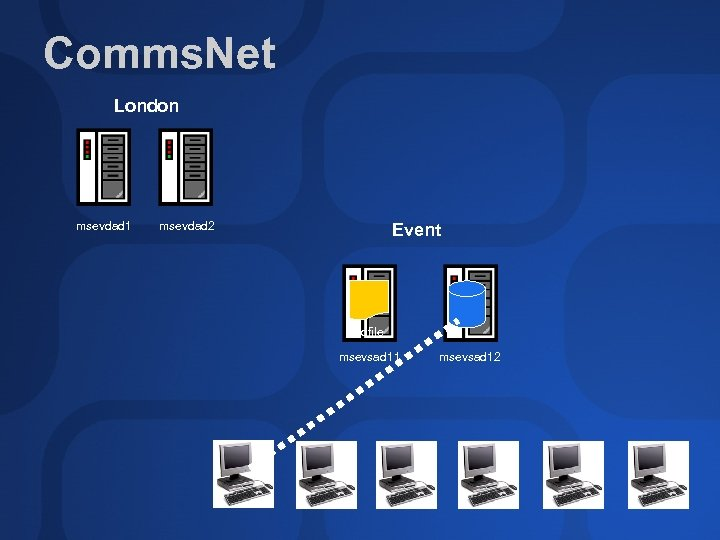 Comms. Net London msevdad 1 msevdad 2 Event Profile msevsad 11 msevsad 12
