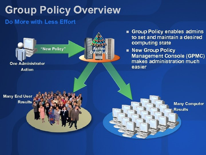 "Group Policy Overview Do More with Less Effort n ""New Policy"" One Administrator Action"