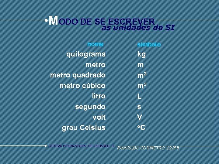 • MODO DE SE ESCREVERdo SI as unidades nome quilograma metro quadrado metro