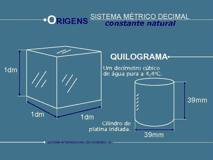 • O SISTEMA MÉTRICO DECIMAL RIGENS constante natural QUILOGRAMA Um decímetro cúbico de